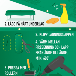 How to fix a tarp – infographics
