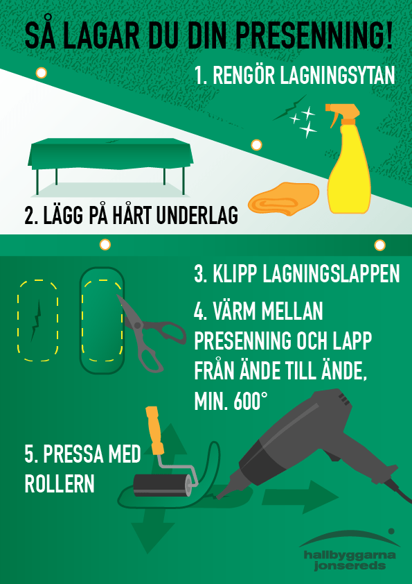 How to fix a tarp - infographics 5